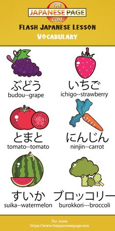 Basic foods in Japanese with Kanji and Hiragana an. Learn Basic Japanese, How To Speak Japanese, Study Japanese, Japanese Kanji, Learn Korean, Japanese Culture, Learning Japanese, Learning Italian, Japanese Language Lessons