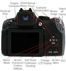 learn how to really use my canon powershot sx10 is for the rh pinterest com canon powershot sx10is manual canon powershot sx10 is notice d'utilisation