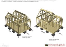 Free Insulated dog house plans with supply list and detailed     home garden plans  DH300   Insulated Dog House Plans Construction   How To  Build An