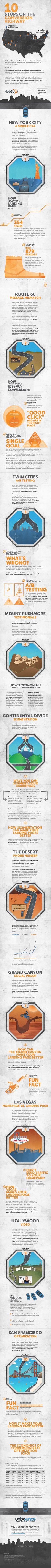 This infographic, which is presented to us by Unbounce, talks about the 10 Stops on the Conversion Highway. Conversion is a marketing term that means Inbound Marketing, Marketing Digital, Internet Marketing, Online Marketing, Content Marketing, Landing Pages That Convert, Best Landing Pages, Landing Page Optimization, Web Design