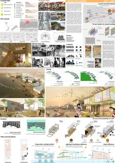 2nd Prize - Competition Houses for Change