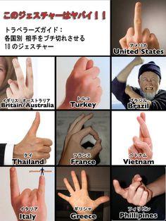 Dangerous gesture