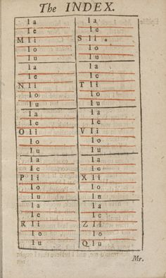 A Common Place Book Upon The Plan Recommended And Practised By John Locke Esq