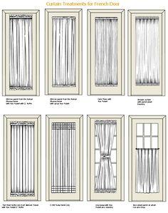 16 Best Patio Door Curtains Images Patio Door Curtains