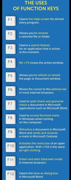 to Time-Saving Function Key Shortcuts Everyone Should Know - Hacking computer - Computer Help, Computer Science, Computer Keyboard, Computer Tips, Keyboard Keys, How To Learn Computer, Computer Technology, Computer Rules, Life Hacks Computer