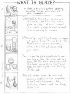 What is Glaze? Elementary Art Lesson Ceramics clay poster by Misty Miller Pottery Lessons, Pottery Classes, Clay Art Projects, Ceramics Projects, Pottery Studio, Pottery Art, Pottery Ideas, Ceramic Pottery, High School Ceramics