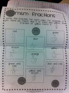 M fraction freebie from Buzzing with Ms. B.