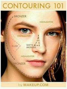 Contouring ~ I could promise I've pinned something like this before... hmm.