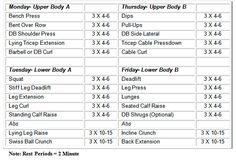 Weight lifting routine for 12 weeks