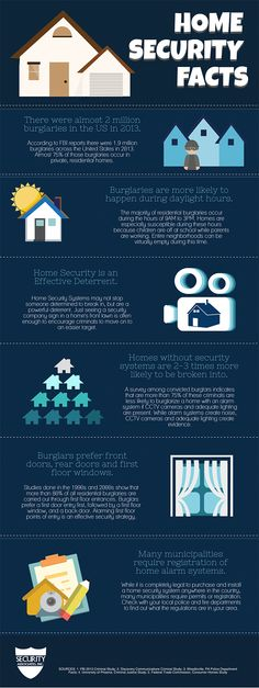 Image result for Important Home Security infographics