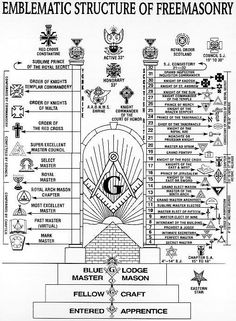 my great grandfather was a mason and a knights templar