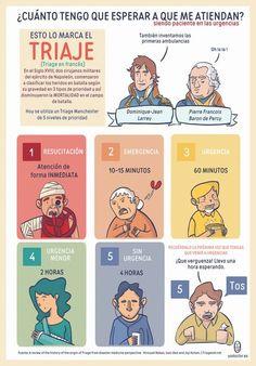 """""""Se atiende por orden de gravedad y no de llegada"""" #Sanidad #enfermeria #Medicina #humormedico #infografia"""