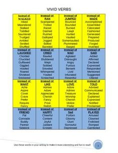 Printables Vivid Verbs Worksheet reading worksheets and narrative writing on pinterest vivid verb reference sheet for binder followpics co