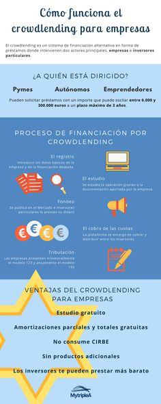 ¿Cómo funciona el #crowdfunding para #empresas? Haz clic en la imagen para saber más.