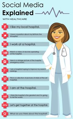 Social Media Explained with Healthcare #Infographic