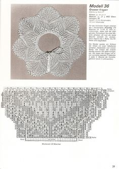 Воротнички спицами. Схемки / Вязание спицами / Вязание для женщин спицами. Схемы вязания спицами