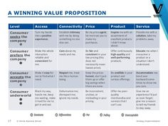 https://thoughtleadershipzen.blogspot.com/ #ThoughtLeadership Customer Value Proposition www.businessbuddy...