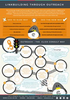 Link Building Through Outreach Infographic Marketing Guru, Marketing Communications, Digital Marketing, Work Relationships, Online Reviews, Search Engine Marketing, Best Seo, Seo Company, Search Engine Optimization