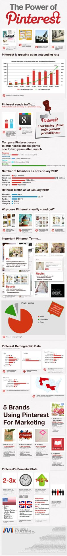 Infographics and #'s behind Pinterest's astounding growth-equaling Twitter in referral traffic