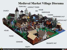 00 MMVD | Medieval Market Village Diorama Diorama shows a me… | Flickr