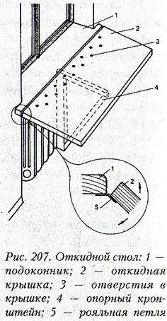 Делаем откидной стол из дерева своими руками | Идеи для семьи | Рукоделие: вышивание, вязание, плетение, шитье, изготовление мебели… и еда
