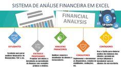 Sistema de Análise Financeira em Excel