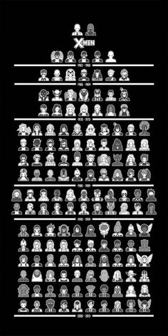 X-Men: Battle of the atom. Infographic with every mutant in 5 decades of X-Men Comic Book Characters, Marvel Characters, Comic Books Art, Comic Art, Xman Marvel, Marvel Heroes, Marvel Xmen, Captain Marvel, Punisher Marvel