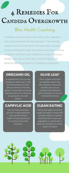 Candida overgrowth can cause weight gain, headaches, acne and brain fog. Find out how to beat candida at home the natural way.