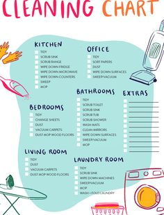 How To Clean Mirrors, Kitchen Office, Cleaning Checklist, How To Clean Carpet, Clean House, Shaving, Printable, Chart, Easy