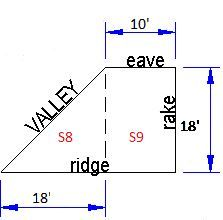How To Measure A Roof  Diy Roof Estimating Guide With Diagrams