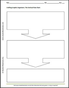Printable Flow Map  This FourBox Flow Chart Graphic Organizer