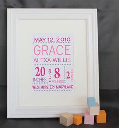 would like to do this (without mat and frame) and glue inside Noah's baby book