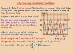 88 Awesome MCF3M images | Teaching math, High school maths