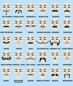 Blame It On The Voices: The Guy Fawkes mustache chart Moustaches, Types Of Mustaches, Movember Mustache, Mustache Party, Beard No Mustache, Famous Mustaches, Guy Fawkes, Guys Grooming, Beard Grooming