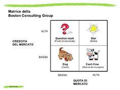 Liberamente Giulia : Case editrici e tecniche di marketing