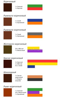Mixing Paint Colors, Color Mixing Chart, Easy Canvas Painting, Painting & Drawing, Teaching Drawing, Color Harmony, Painting Lessons, Color Theory, Bar Chart