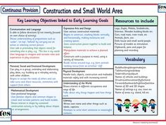 Continuous Provision: Construction and Small World