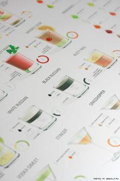 Инфографика для коктейлей (7 фото)