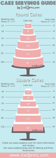 Cake Serving Guide / http://weddingphotography.com.ph