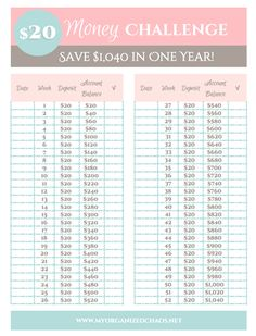 Easy Money Savings Challenge to help you easily save $1,040 in one year without much effort