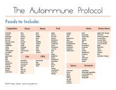 Paleo Autoimmune Protocol Print-Out Guides | Autoimmune Paleo