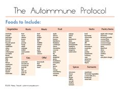 AIP foods to avoid and include printables.