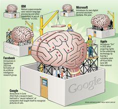 Figure 1: Tech Companies Race to Monetize Artificial Intelligence
