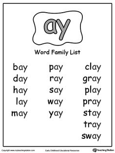 AY Word Family List AY Word Family List: List of short common words ending with –AY to help your child identify the sound and patterns as they begin learning to read and write. Phonics Reading, Teaching Phonics, Kindergarten Reading, Teaching Reading, Reading Comprehension, Learning, Phonics Rules, Jolly Phonics, Phonics Worksheets