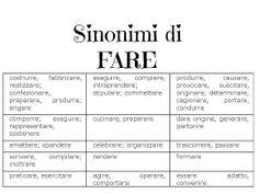 synonyms to DO Italian Verbs, Italian Grammar, Italian Vocabulary, Italian Language, Learn To Speak Italian, Italian Lessons, Language School, Learning Italian, Writing Workshop