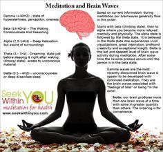 3 Ways Yoga Can Improve Mental Health And Bring Happiness Easy Meditation, Mindfulness Meditation, Kundalini Reiki, Improve Mental Health, Meditation Techniques, Brain Waves, Hypnotherapy, Spiritual Awareness, Pranayama