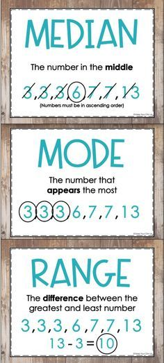 These free mean median mode and range posters are a great visual for any grade math classroom The vocabulary posters include definitions and examples for determining. Life Hacks For School, School Study Tips, Math Anchor Charts, 7th Grade Math, Sixth Grade, 6th Grade Science, Third Grade, Math Formulas, Homeschool Math