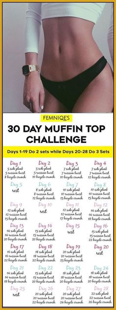 Weightloss Motivation - Mental Block Keeping You From Your Fitness Goals >>> Check out the image by visiting the link. #WeightLossTips