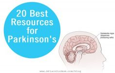 April is Parkinson's Awareness Month, so we rounded up the 20 best online resources for you to learn more about Parkinson's disease