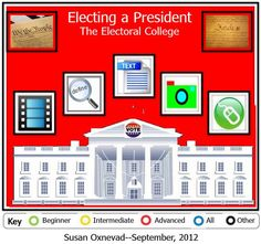 Cool Tools for 21st Century Learners: Electing a President - An Interactive Graphic